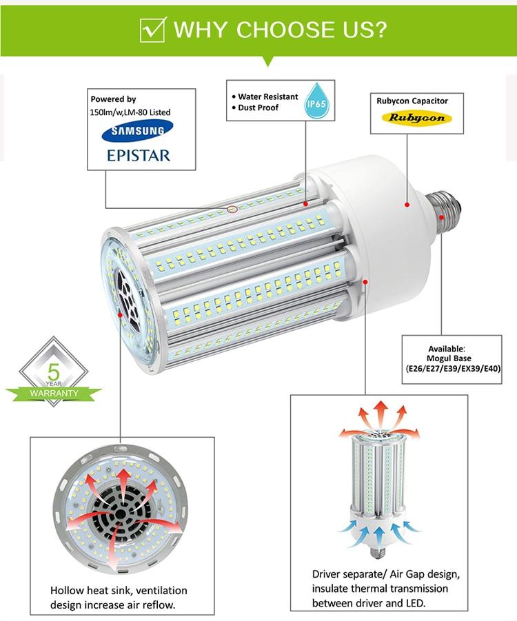 LED Global Supply 150-200 Watt Retrofit LED